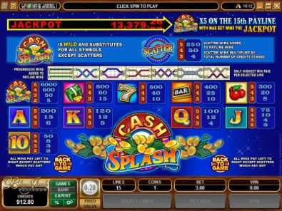 Info - Cash Splash 5-Reels Microgaming 5 Reel/15 Line