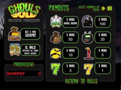 Info - Ghouls Gold BetSoft 9 Reel/3 Line